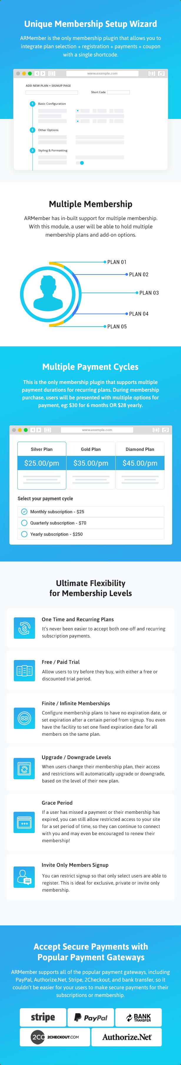 ARMember - WordPress Membership Plugin - 9