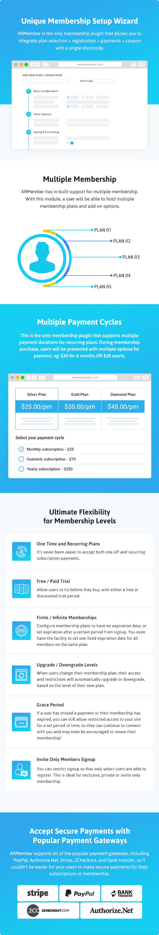 ARMember - WordPress Membership Plugin - 10  - part 2 - ARMember – WordPress Membership Plugin