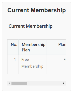 ARMember_current_membership_widgets